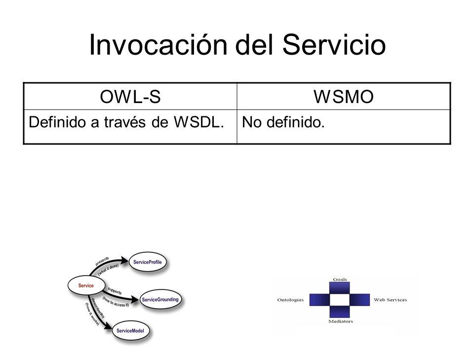 Invocación del Servicio OWL-SWSMO Definido a través de WSDL.No definido.