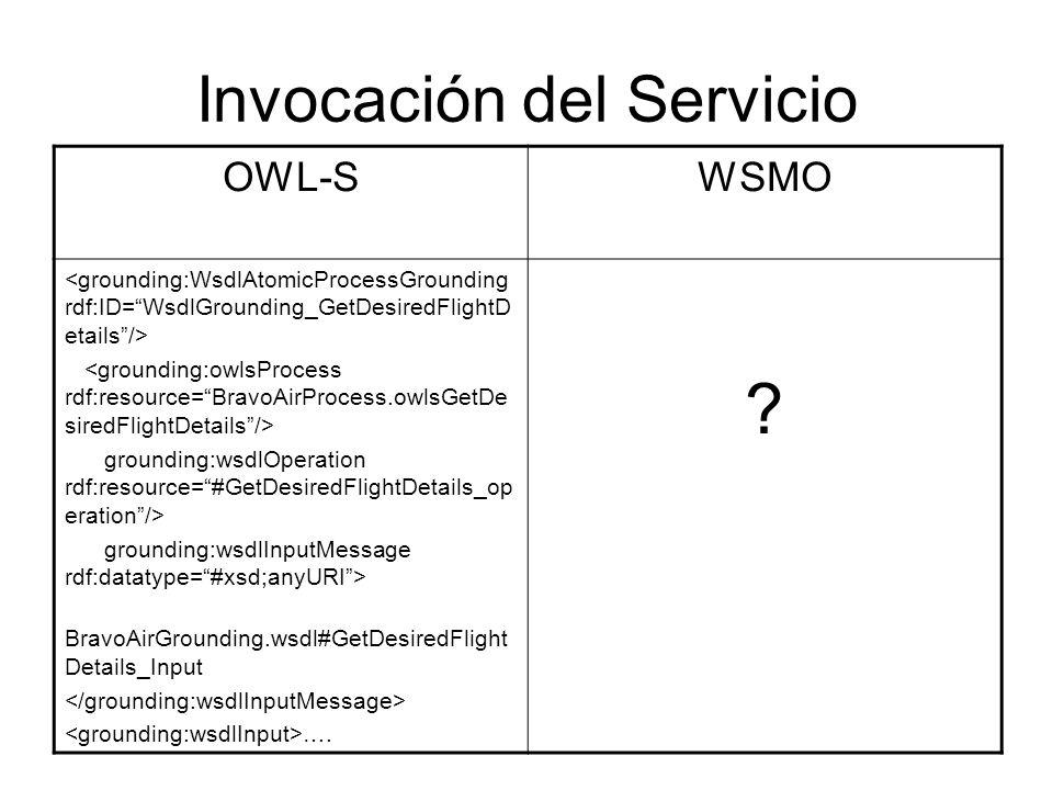 Invocación del Servicio OWL-SWSMO grounding:wsdlOperation rdf:resource=#GetDesiredFlightDetails_op eration/> grounding:wsdlInputMessage rdf:datatype=#