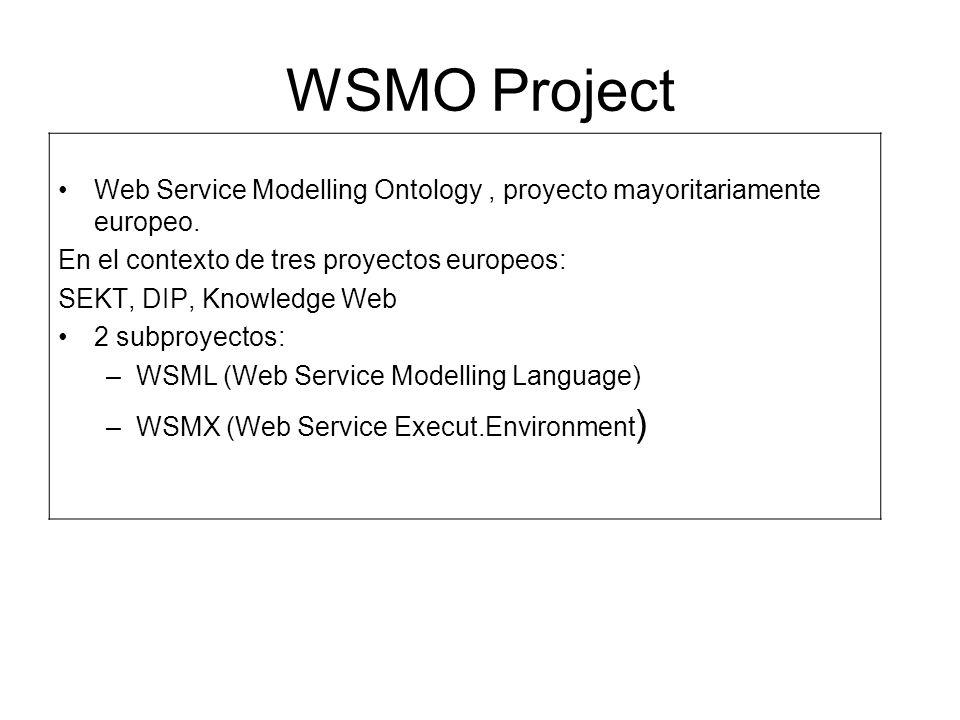 WSMO Project Web Service Modelling Ontology, proyecto mayoritariamente europeo. En el contexto de tres proyectos europeos: SEKT, DIP, Knowledge Web 2