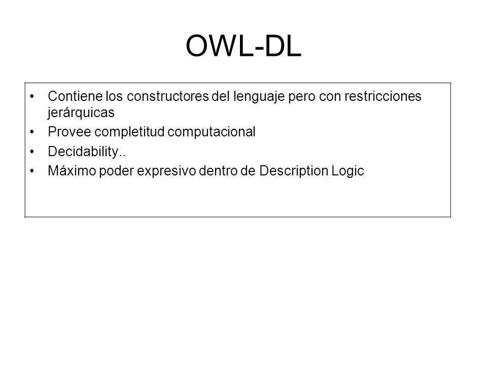 OWL-DL Contiene los constructores del lenguaje pero con restricciones jerárquicas Provee completitud computacional Decidability.. Máximo poder expresi