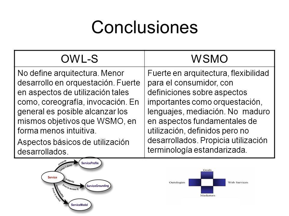 Conclusiones OWL-SWSMO No define arquitectura. Menor desarrollo en orquestación. Fuerte en aspectos de utilización tales como, coreografía, invocación