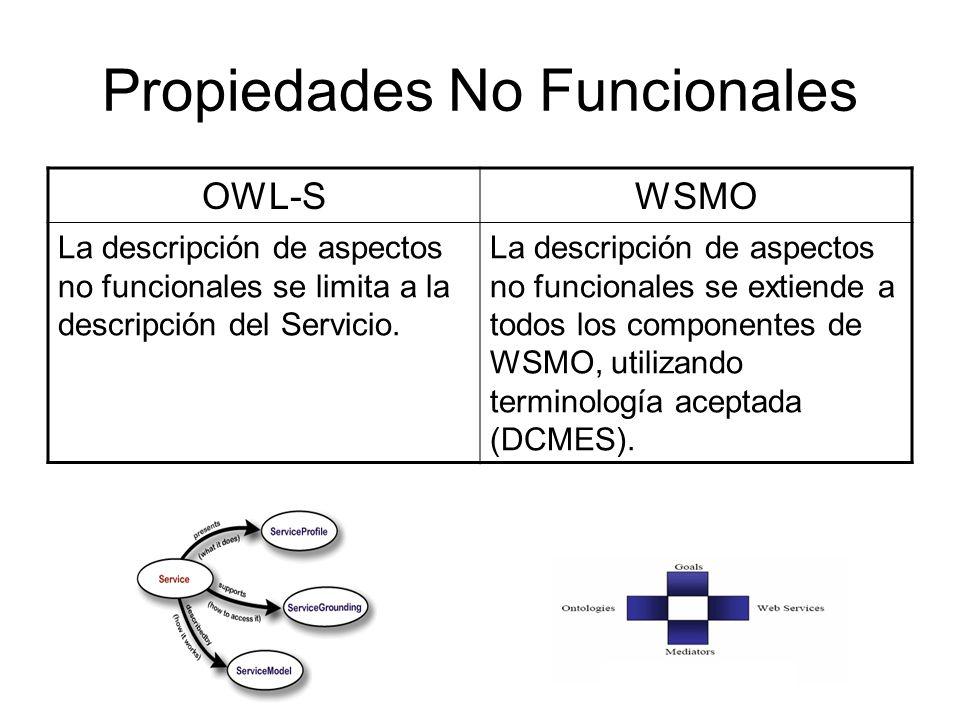 Propiedades No Funcionales OWL-SWSMO La descripción de aspectos no funcionales se limita a la descripción del Servicio. La descripción de aspectos no