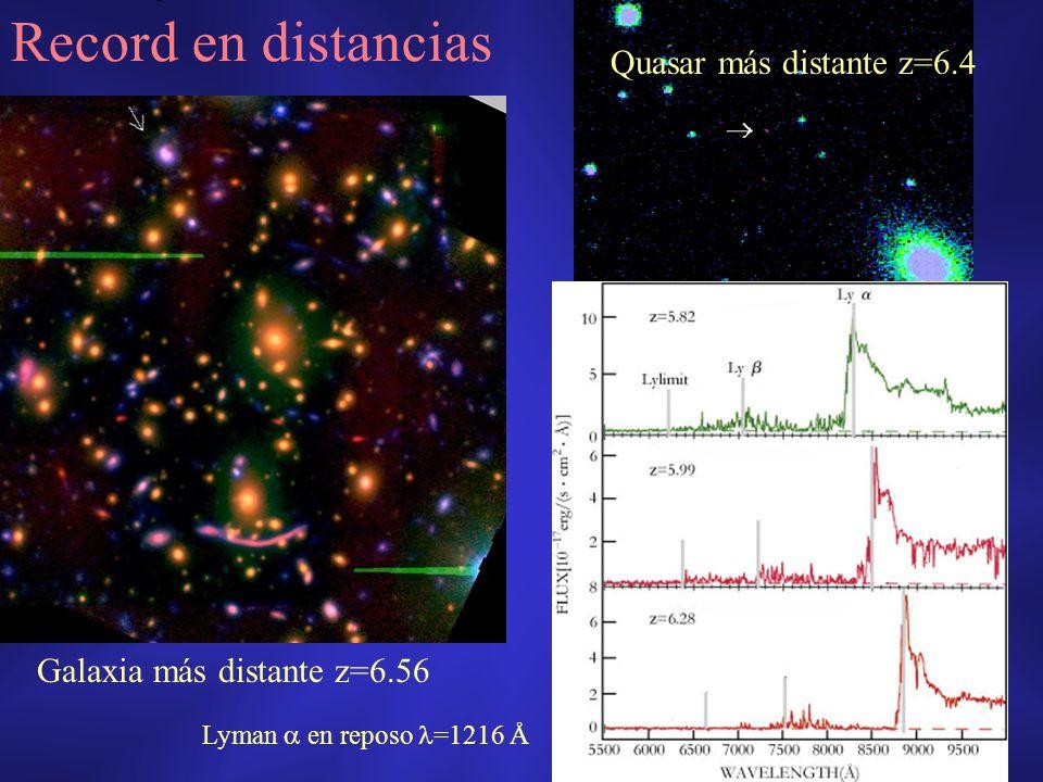 Record en distancias Galaxia más distante z=6.56 Quasar más distante z=6.4 Lyman en reposo =1216 Å