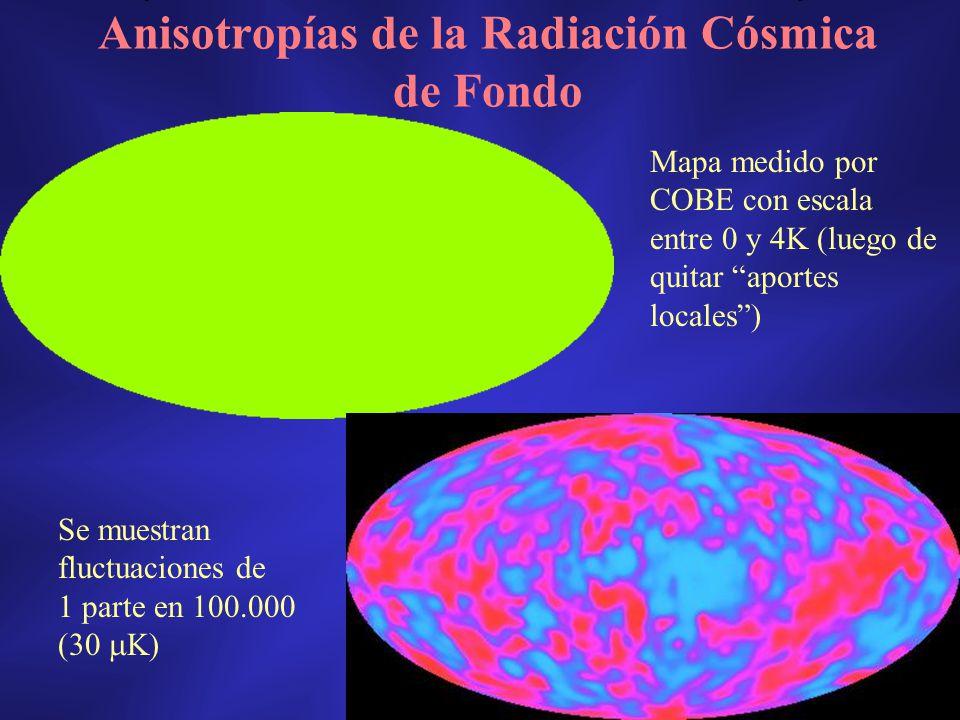 Anisotropías de la Radiación Cósmica de Fondo Mapa medido por COBE con escala entre 0 y 4K (luego de quitar aportes locales) Se muestran fluctuaciones