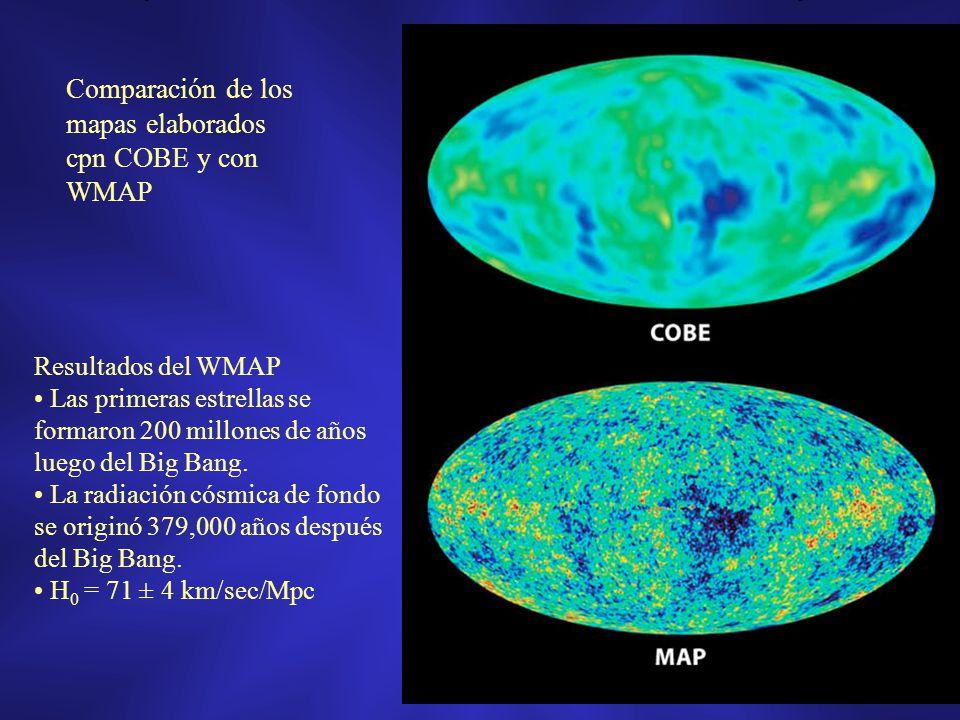 Comparación de los mapas elaborados cpn COBE y con WMAP Resultados del WMAP Las primeras estrellas se formaron 200 millones de años luego del Big Bang
