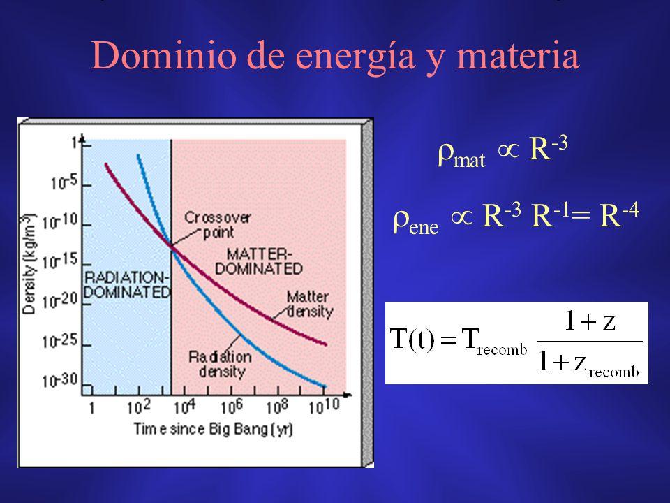 Dominio de energía y materia mat R -3 ene R -3 R -1 = R -4