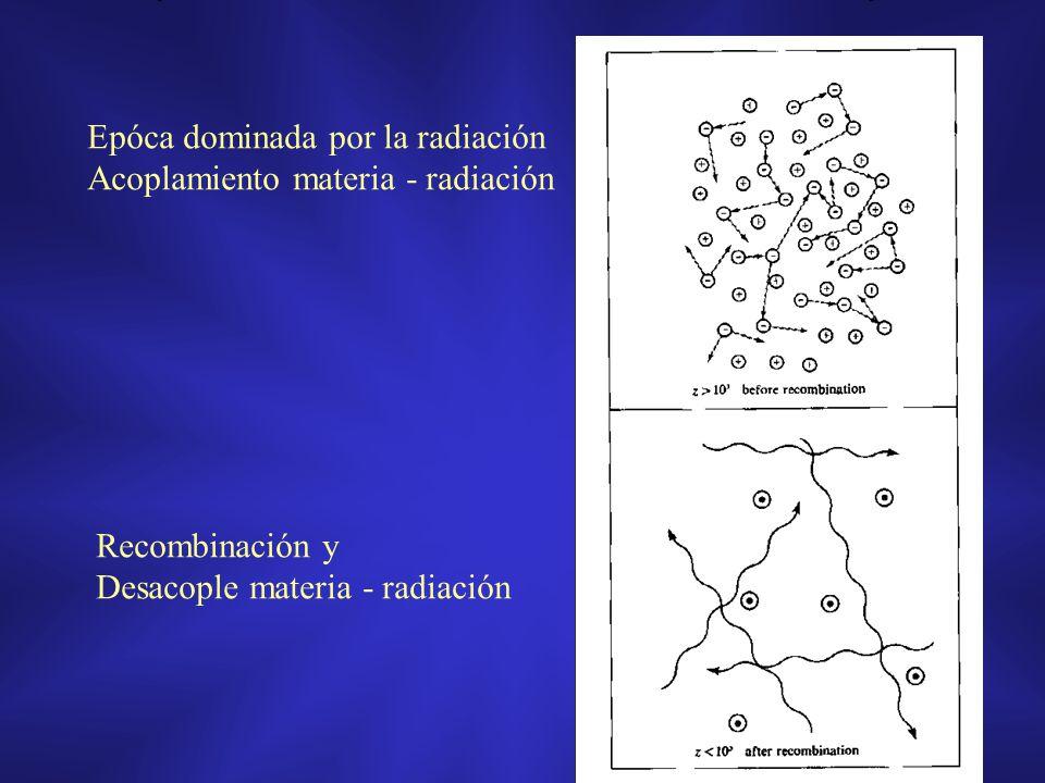 Epóca dominada por la radiación Acoplamiento materia - radiación Recombinación y Desacople materia - radiación