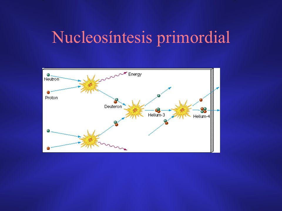 Nucleosíntesis primordial