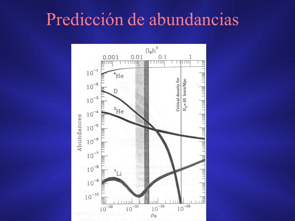 Predicción de abundancias