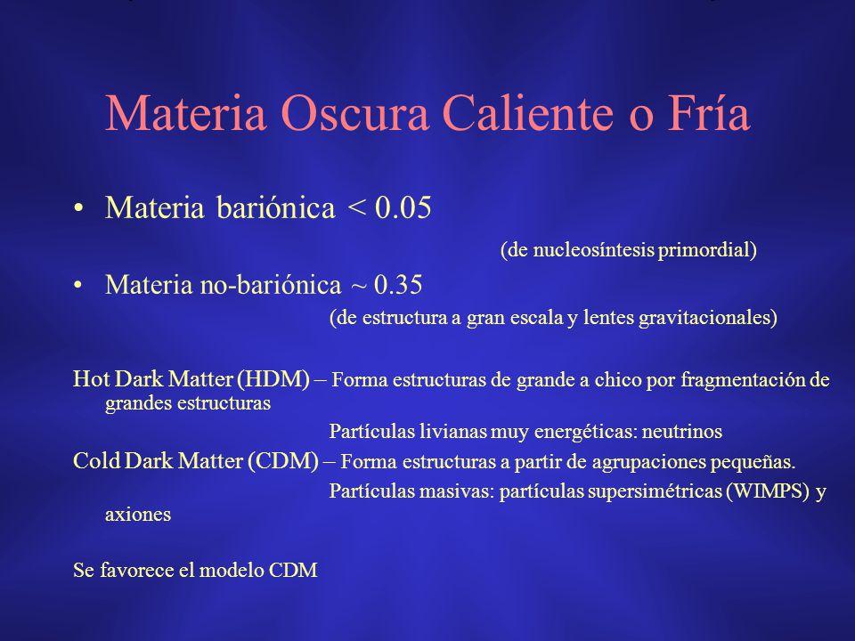 Materia Oscura Caliente o Fría Materia bariónica < 0.05 (de nucleosíntesis primordial) Materia no-bariónica ~ 0.35 (de estructura a gran escala y lent