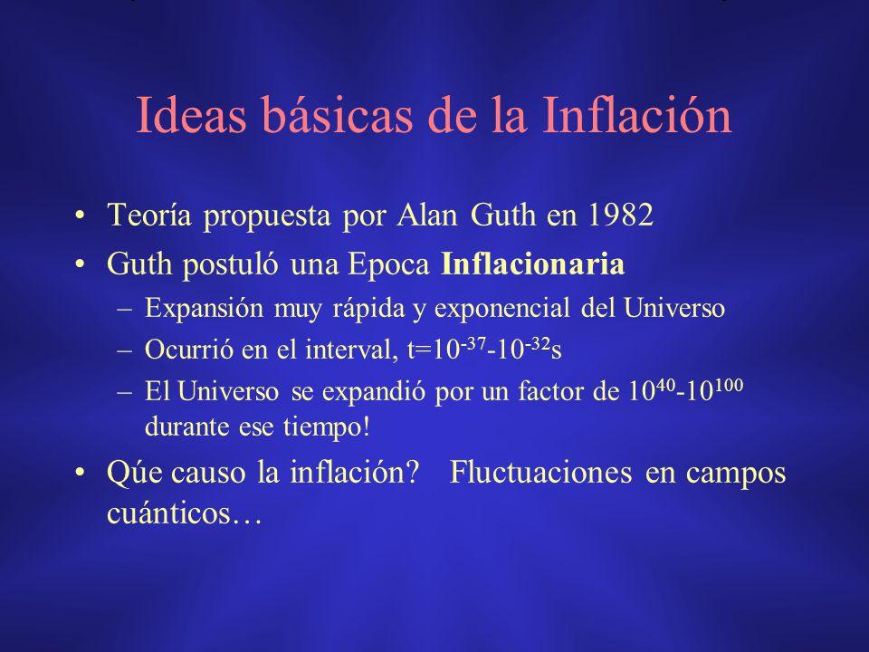 Ideas básicas de la Inflación Teoría propuesta por Alan Guth en 1982 Guth postuló una Epoca Inflacionaria –Expansión muy rápida y exponencial del Univ