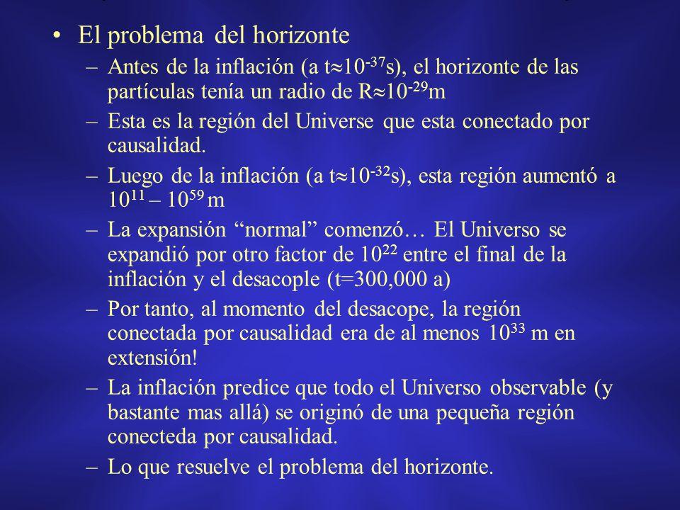 El problema del horizonte –Antes de la inflación (a t 10 -37 s), el horizonte de las partículas tenía un radio de R 10 -29 m –Esta es la región del Un