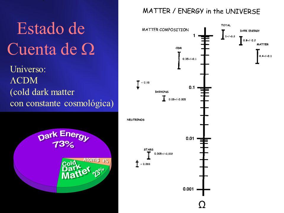 Estado de Cuenta de Universo: CDM (cold dark matter con constante cosmológica)