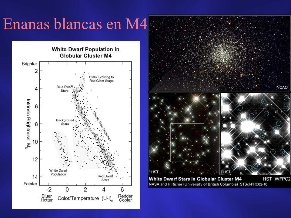 Enanas blancas en M4