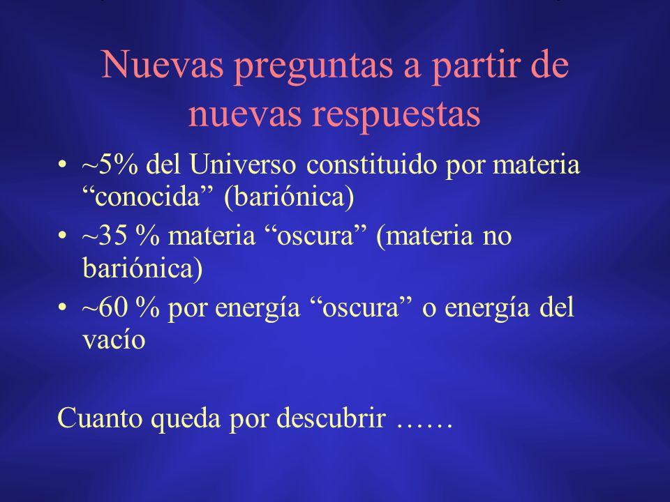 Nuevas preguntas a partir de nuevas respuestas ~5% del Universo constituido por materia conocida (bariónica) ~35 % materia oscura (materia no bariónic