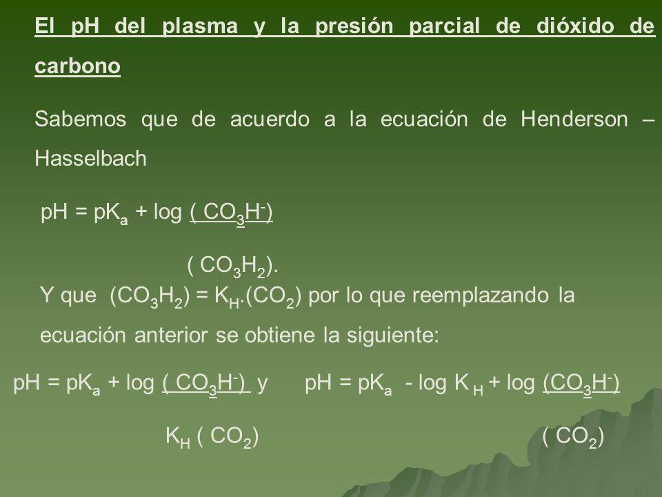 El pH del plasma y la presión parcial de dióxido de carbono Sabemos que de acuerdo a la ecuación de Henderson – Hasselbach pH = pK a + log ( CO 3 H - ) ( CO 3 H 2 ).