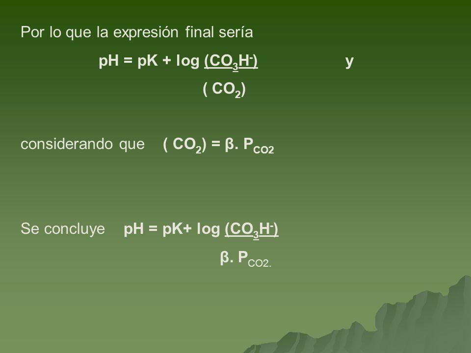 Por lo que la expresión final sería pH = pK + log (CO 3 H - ) y ( CO 2 ) considerando que ( CO 2 ) = β.