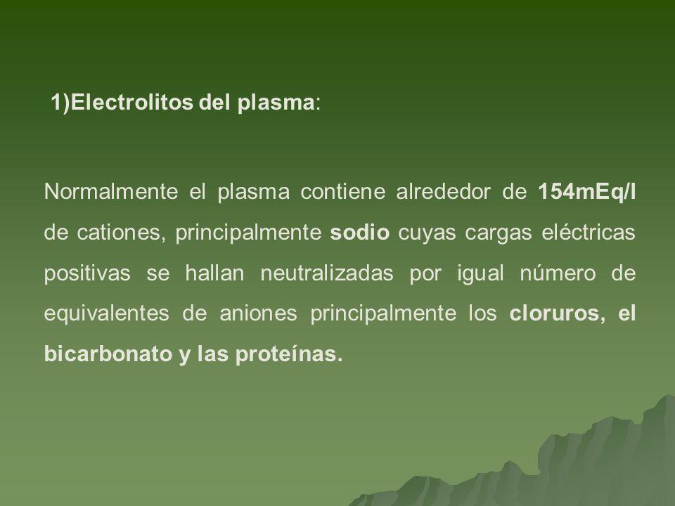 1)Electrolitos del plasma: Normalmente el plasma contiene alrededor de 154mEq/l de cationes, principalmente sodio cuyas cargas eléctricas positivas se hallan neutralizadas por igual número de equivalentes de aniones principalmente los cloruros, el bicarbonato y las proteínas.