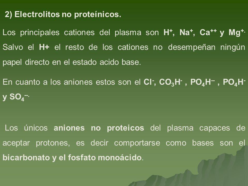 2) Electrolitos no proteínicos.Los principales cationes del plasma son H +, Na +, Ca ++ y Mg +.