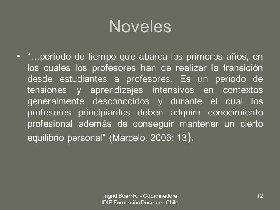 Noveles …periodo de tiempo que abarca los primeros años, en los cuales los profesores han de realizar la transición desde estudiantes a profesores. Es