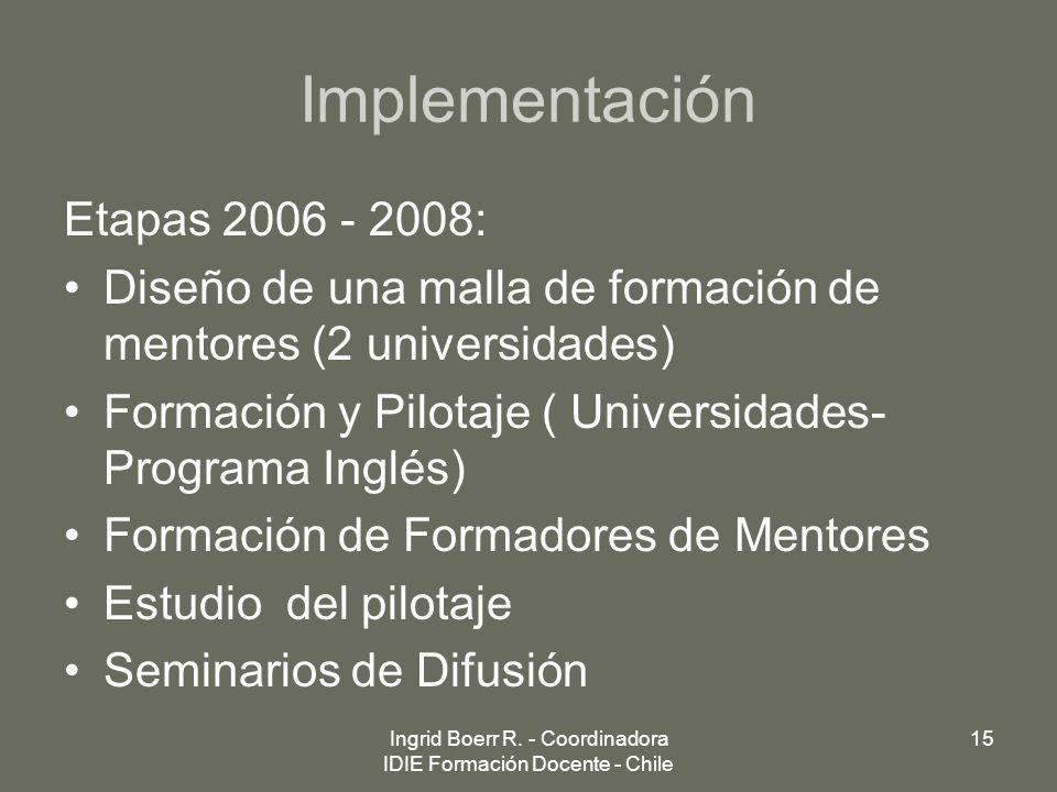 Implementación Etapas 2006 - 2008: Diseño de una malla de formación de mentores (2 universidades) Formación y Pilotaje ( Universidades- Programa Inglé