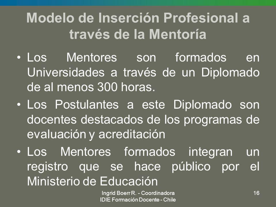 Modelo de Inserción Profesional a través de la Mentoría Los Mentores son formados en Universidades a través de un Diplomado de al menos 300 horas. Los
