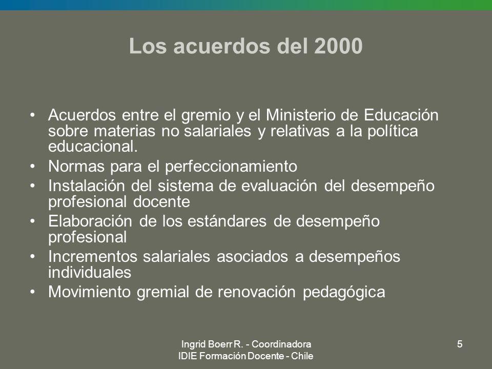 Ingrid Boerr R. - Coordinadora IDIE Formación Docente - Chile 5 Los acuerdos del 2000 Acuerdos entre el gremio y el Ministerio de Educación sobre mate