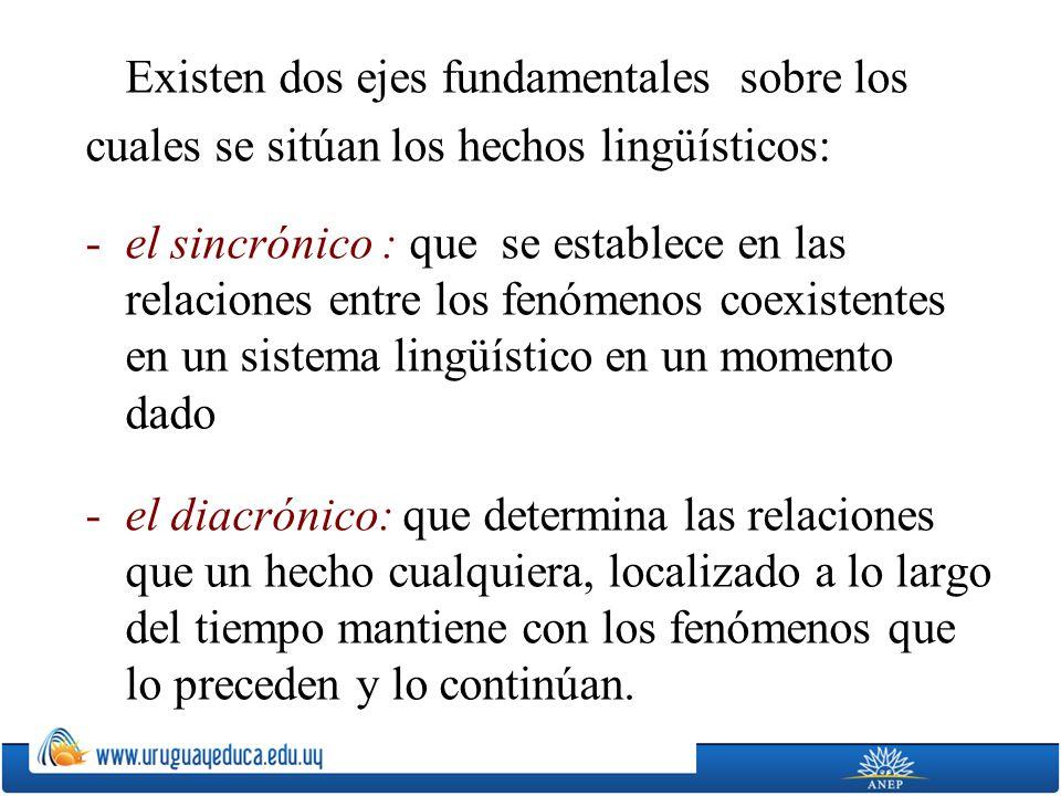 Sincronía y diacronía La lingüística sincrónica se ocupará de las relaciones lógicas y psicológicas que unen términos coexistentes y que forman sistema, tal como aparecen a la conciencia colectiva.