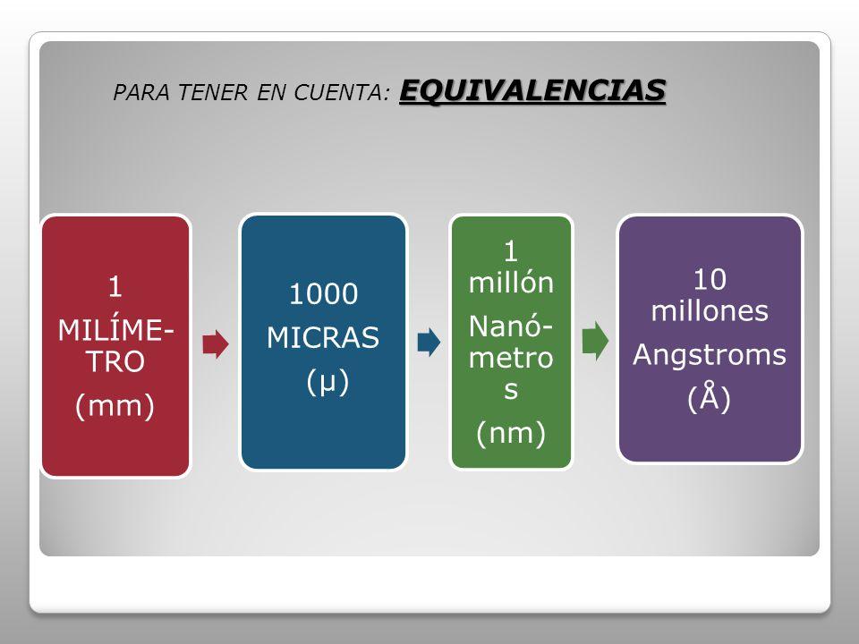 PARA TENER EN CUENTA: E EE EQUIVALENCIAS 1 MILÍME- TRO (mm) 1000 MICRAS (µ) 1 millón Nanó- metro s (nm) 10 millones Angstroms (Å)
