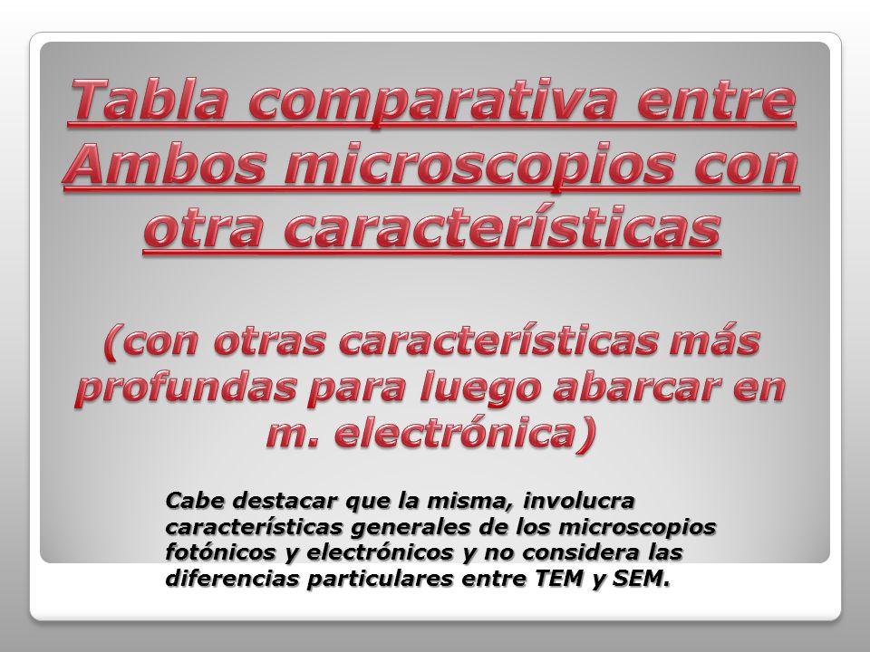 Cabe destacar que la misma, involucra características generales de los microscopios fotónicos y electrónicos y no considera las diferencias particular