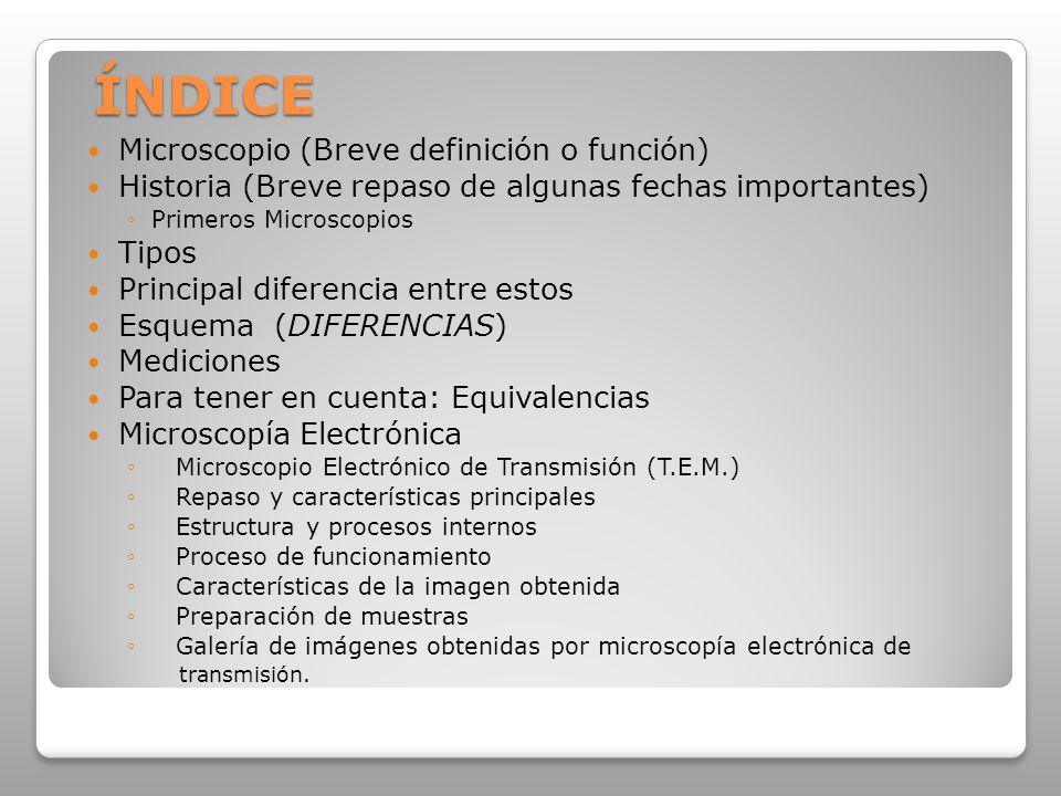 ÍNDICE Microscopio (Breve definición o función) Historia (Breve repaso de algunas fechas importantes) Primeros Microscopios Tipos Principal diferencia