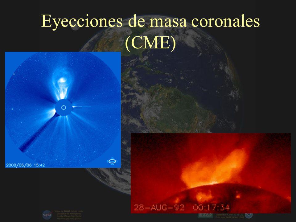 Eyecciones de masa coronales (CME)