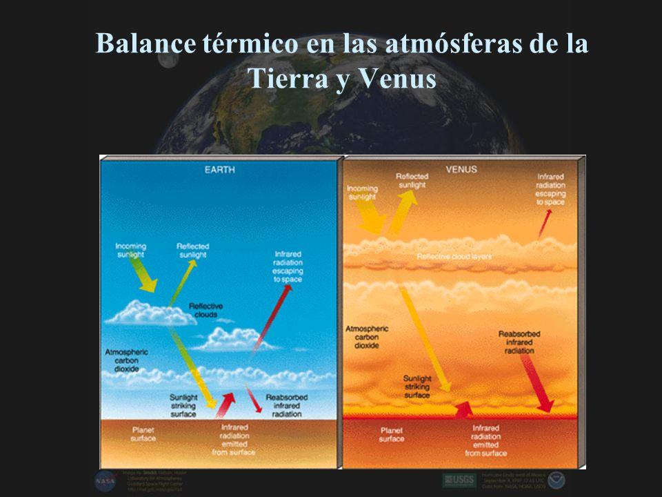 Balance térmico en las atmósferas de la Tierra y Venus