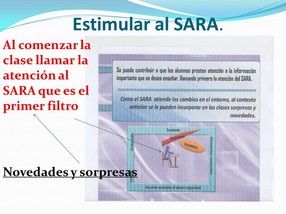 Estimular al SARA. Al comenzar la clase llamar la atención al SARA que es el primer filtro Novedades y sorpresas