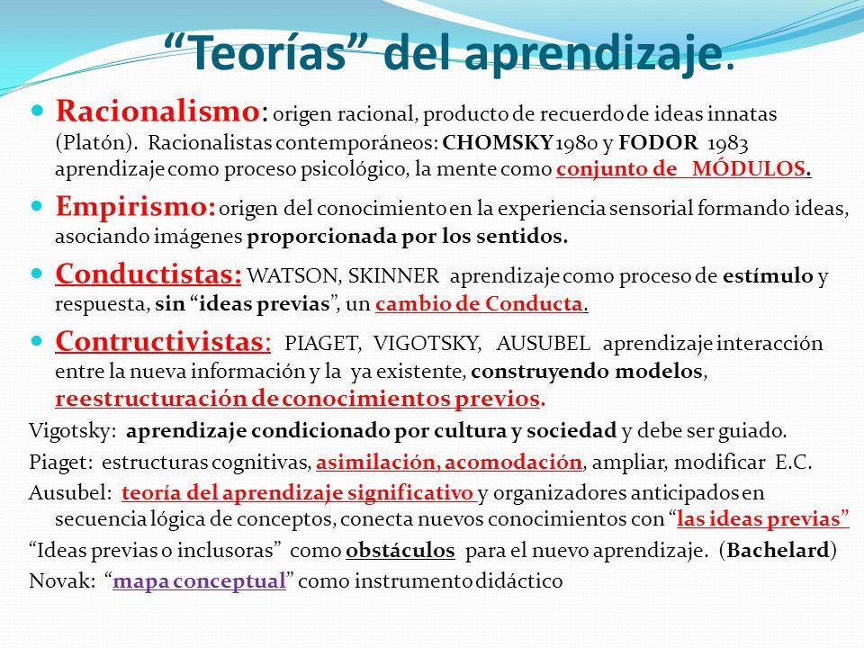 Teorías del aprendizaje. Racionalismo: origen racional, producto de recuerdo de ideas innatas (Platón). Racionalistas contemporáneos: CHOMSKY 1980 y F