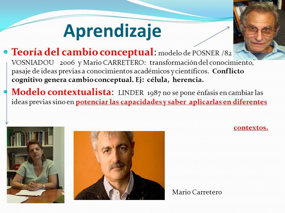 Aprendizaje Teoría del cambio conceptual: modelo de POSNER /82, VOSNIADOU 2006 y Mario CARRETERO: transformación del conocimiento, pasaje de ideas pre