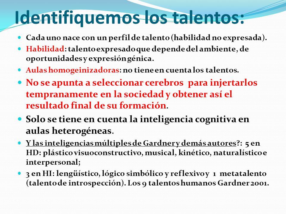 Identifiquemos los talentos: Cada uno nace con un perfil de talento (habilidad no expresada). Habilidad: talento expresado que depende del ambiente, d