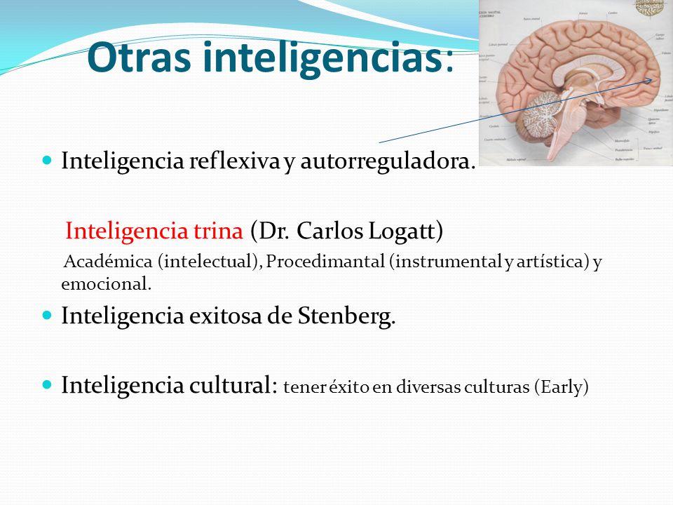 Otras inteligencias: Inteligencia reflexiva y autorreguladora. Inteligencia trina (Dr. Carlos Logatt) Académica (intelectual), Procedimantal (instrume