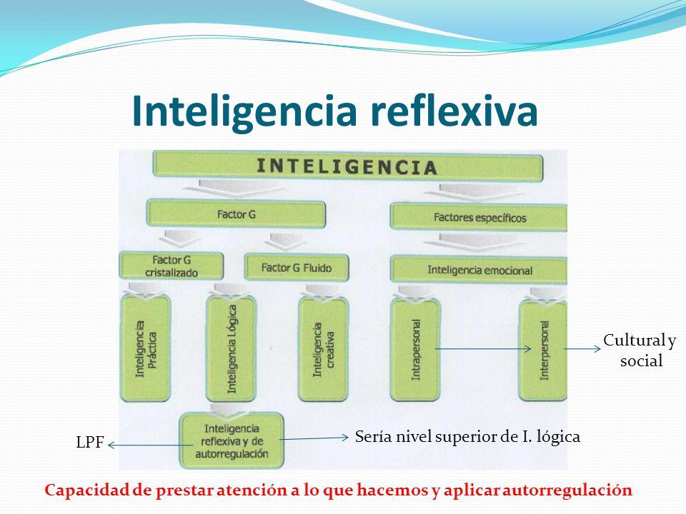 Inteligencia reflexiva Sería nivel superior de I. lógica LPF Capacidad de prestar atención a lo que hacemos y aplicar autorregulación Cultural y socia