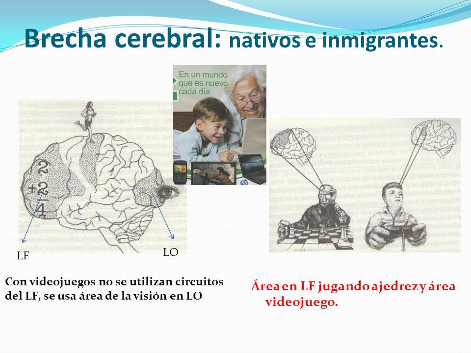 Brecha cerebral: nativos e inmigrantes. Con videojuegos no se utilizan circuitos del LF, se usa área de la visión en LO Área en LF jugando ajedrez y á
