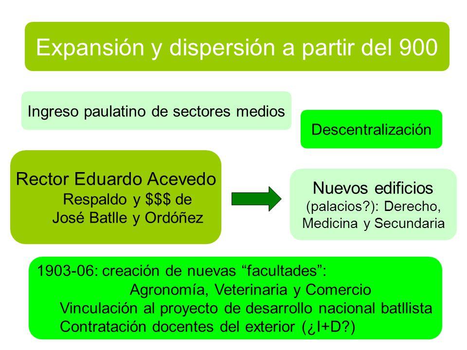 Expansión y dispersión a partir del 900 Ingreso paulatino de sectores medios Descentralización Rector Eduardo Acevedo Respaldo y $$$ de José Batlle y