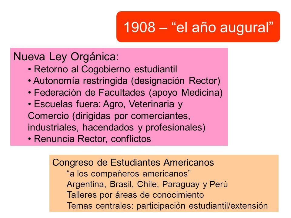 1908 – el año augural Nueva Ley Orgánica: Retorno al Cogobierno estudiantil Autonomía restringida (designación Rector) Federación de Facultades (apoyo