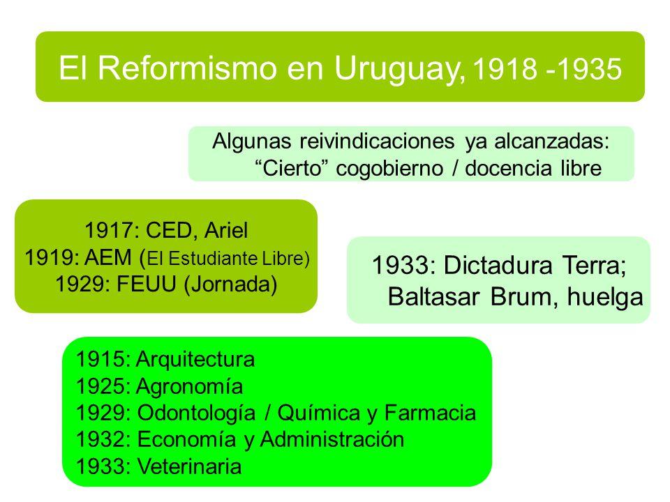 El Reformismo en Uruguay, 1918 -1935 Algunas reivindicaciones ya alcanzadas: Cierto cogobierno / docencia libre 1917: CED, Ariel 1919: AEM ( El Estudi
