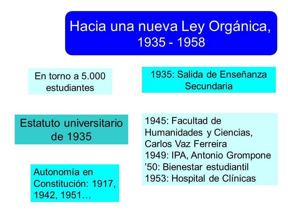 Hacia una nueva Ley Orgánica, 1935 - 1958 En torno a 5.000 estudiantes 1935: Salida de Enseñanza Secundaria Estatuto universitario de 1935 1945: Facul