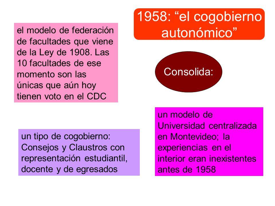 1958: el cogobierno autonómico el modelo de federación de facultades que viene de la Ley de 1908. Las 10 facultades de ese momento son las únicas que