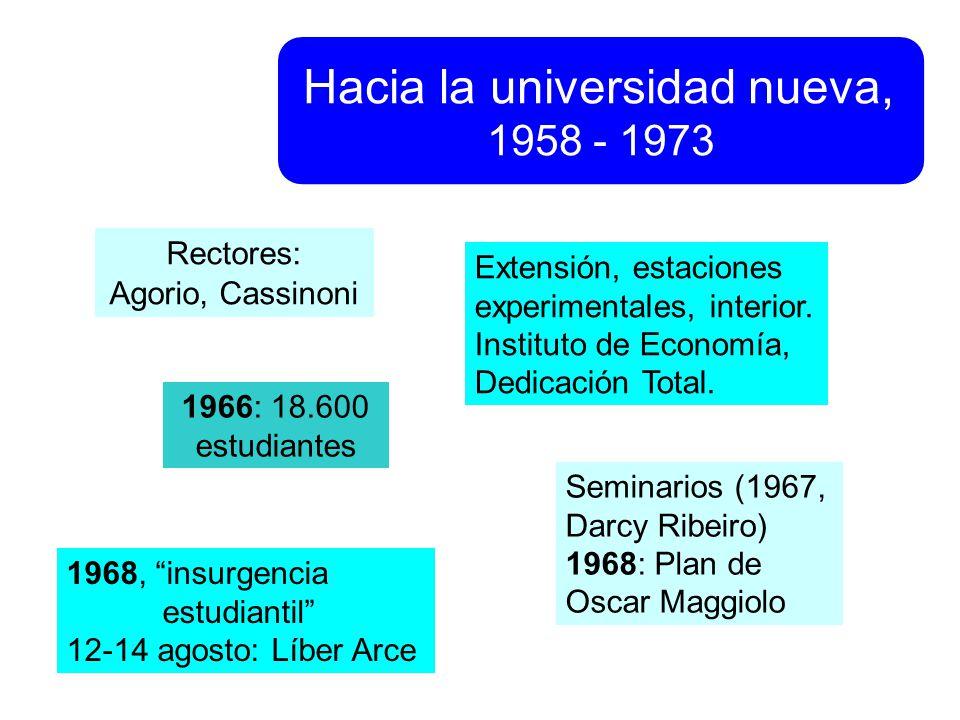 Hacia la universidad nueva, 1958 - 1973 Rectores: Agorio, Cassinoni Extensión, estaciones experimentales, interior. Instituto de Economía, Dedicación