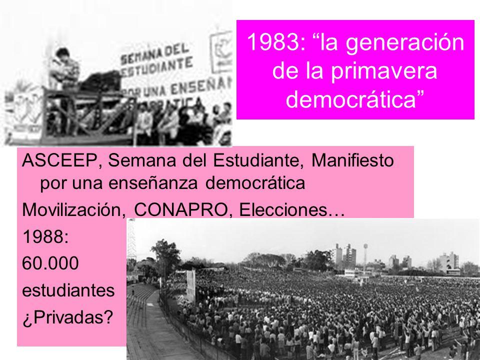 1983: la generación de la primavera democrática ASCEEP, Semana del Estudiante, Manifiesto por una enseñanza democrática Movilización, CONAPRO, Elecciones… 1988: 60.000 estudiantes ¿Privadas?