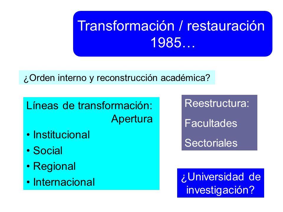 Transformación / restauración 1985… ¿Orden interno y reconstrucción académica? Líneas de transformación: Apertura Institucional Social Regional Intern