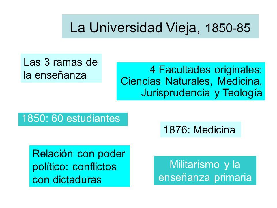 La Universidad Vieja, 1850-85 Las 3 ramas de la enseñanza 4 Facultades originales: Ciencias Naturales, Medicina, Jurisprudencia y Teología 1850: 60 es
