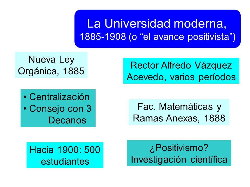 La Universidad moderna, 1885-1908 (o el avance positivista) Nueva Ley Orgánica, 1885 Rector Alfredo Vázquez Acevedo, varios períodos Centralización Co